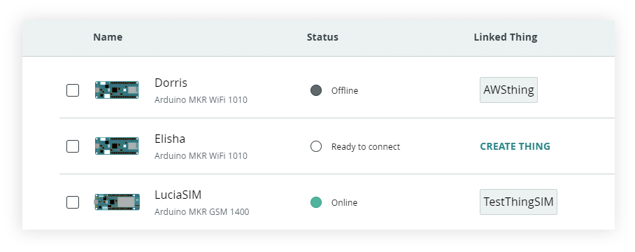 Devices in IoT Cloud with different statuses.